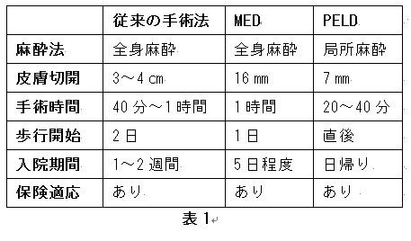 Special16-3